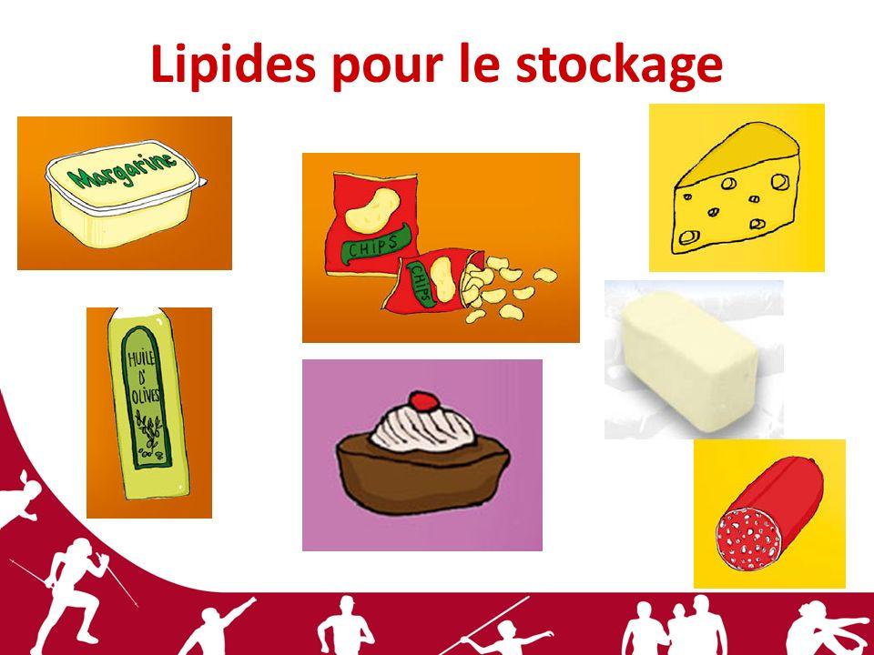 Les lipides « cachés » à éviter Le réflexe des étiquettes : beaucoup des matières grasses consommées viennent des plats et préparations industrielles.