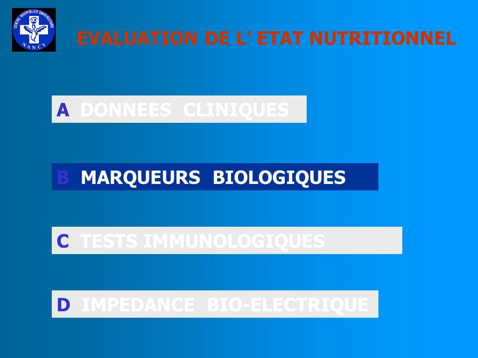 EVALUATION DE L ETAT NUTRITIONNEL A DONNEES CLINIQUES INDEX DE BAKER ET DETSKY = Evaluation clinique globale subjective questionnaire simple performan
