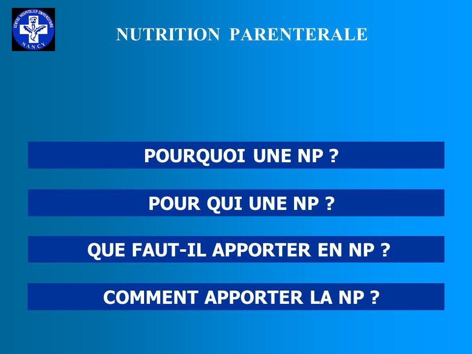 NUTRITION PARENTERALE DES dAnesthésie-Réanimation 20 mai 2005 Dr PERRIER Jean-François Réanimation JM PICARD CHU Nancy-Brabois