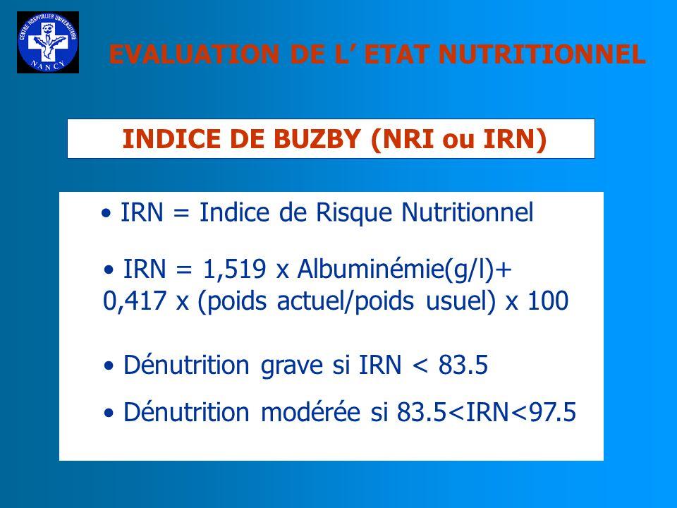 EVALUATION DE L ETAT NUTRITIONNEL B MARQUEURS BIOLOGIQUES PROTEINES NUTRITIONNELLES PREALBUMINE ou TRANSTHYRETINE valeur normale : 250 à 350 mg/l dimi