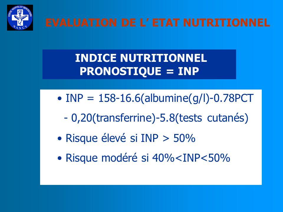 EVALUATION DE L ETAT NUTRITIONNEL TESTS CUTANES Infection grave chez 58% des patients avec anergie versus 10% chez les patients avec réponse normale p