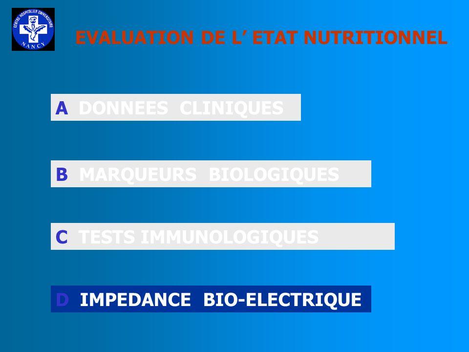 EVALUATION DE L ETAT NUTRITIONNEL INDICE NUTRITIONNEL PRONOSTIQUE = INP INP = 158-16.6(albumine(g/l)-0.78PCT - 0,20(transferrine)-5.8(tests cutanés) R