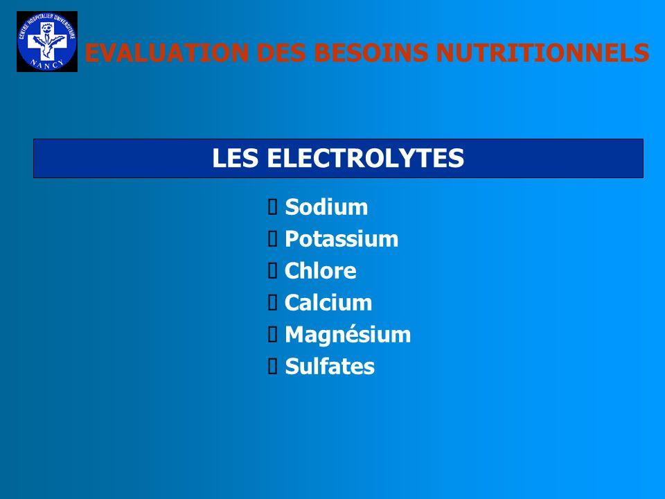 EVALUATION DES BESOINS NUTRITIONNELS RAPPORT GLUCIDO-LIPIDIQUE Post-opératoire : S>L Fractures multiples : S>L Infection sévère : S=L Brûlure : S>L In