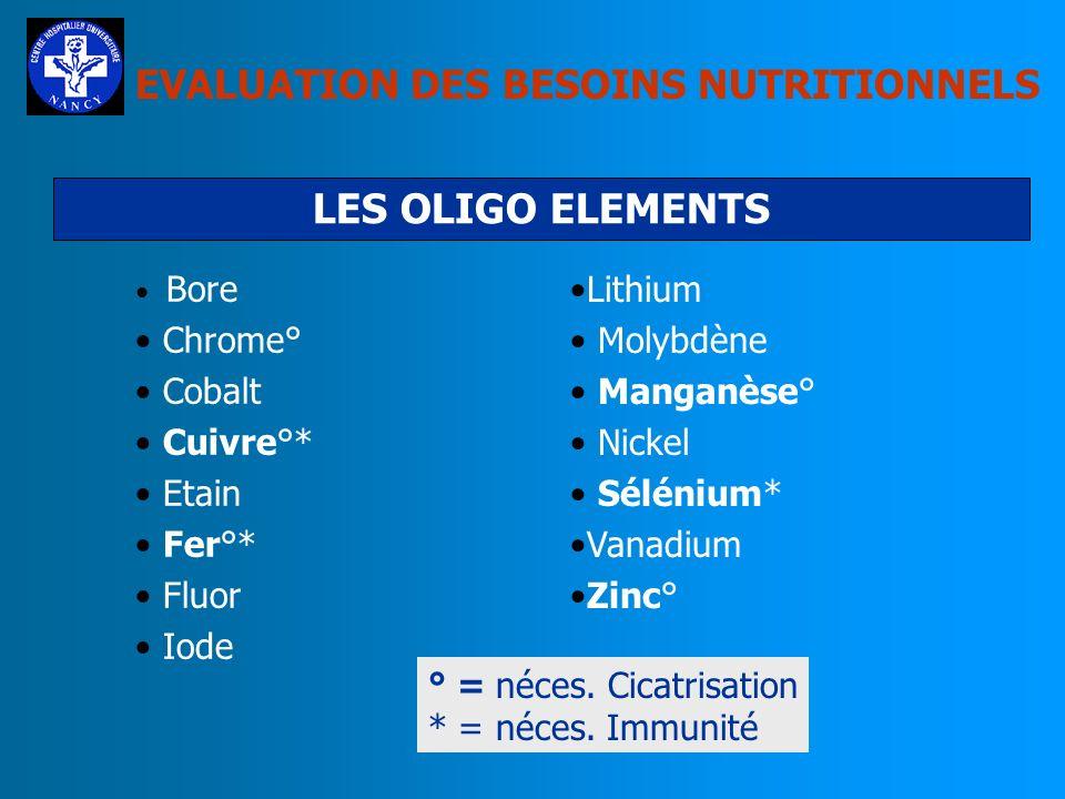 EVALUATION DES BESOINS NUTRITIONNELS LES VITAMINES Vit B1 2,7 à 3,75 mg/j Vit B2 3.24 à 4.5 mg/j Vit PP 35 à 50 mg/j Vit B5 13 à 19 mg/j Vit B6 3,5 à