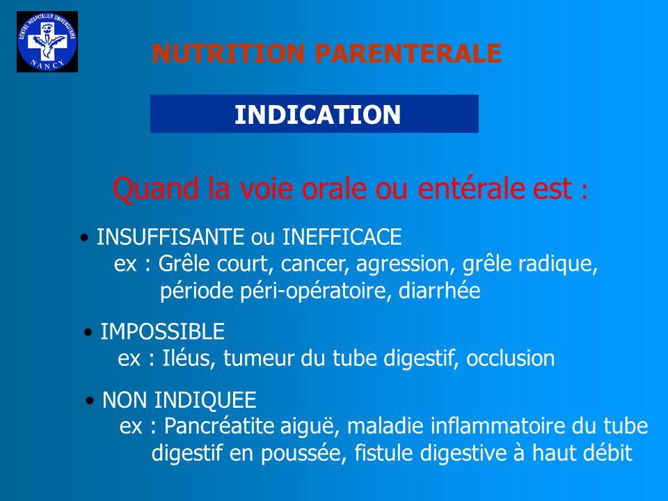 DEFINITION La nutrition artificielle peut être réalisée : soit par voie digestive (sonde gastrique, gastrostomie, jéjunostomie), cest la nutrition ent