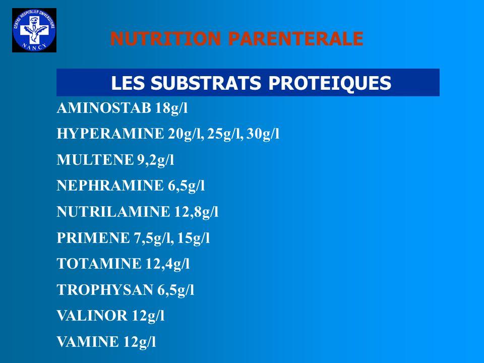 LES SUBSTRATS PROTEIQUES SOLUTIONS DACIDES AMINES Définies par le contenu en azote total/litre Définies par la composition des Acides Aminés Et par le
