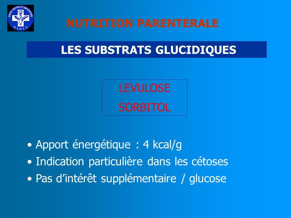 NUTRITION PARENTERALE LES SUBSTRATS GLUCIDIQUES GLUCOSE Apport énergétique : 4 kcal/g Apport exogène indispensable (couvrir les besoins des organes gl