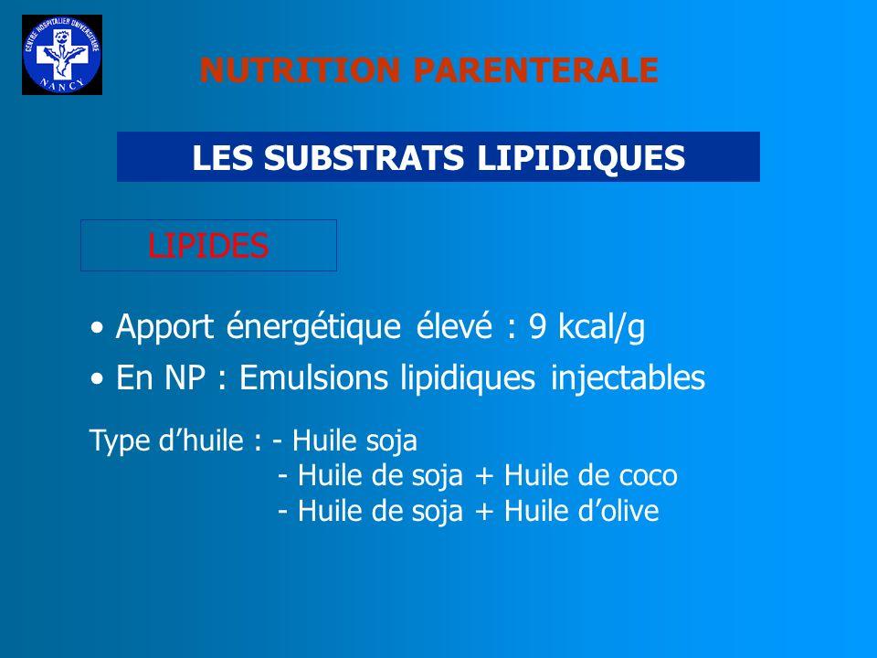 NUTRITION PARENTERALE LES SUBSTRATS GLUCIDIQUES LEVULOSE SORBITOL Apport énergétique : 4 kcal/g Indication particulière dans les cétoses Pas dintérêt