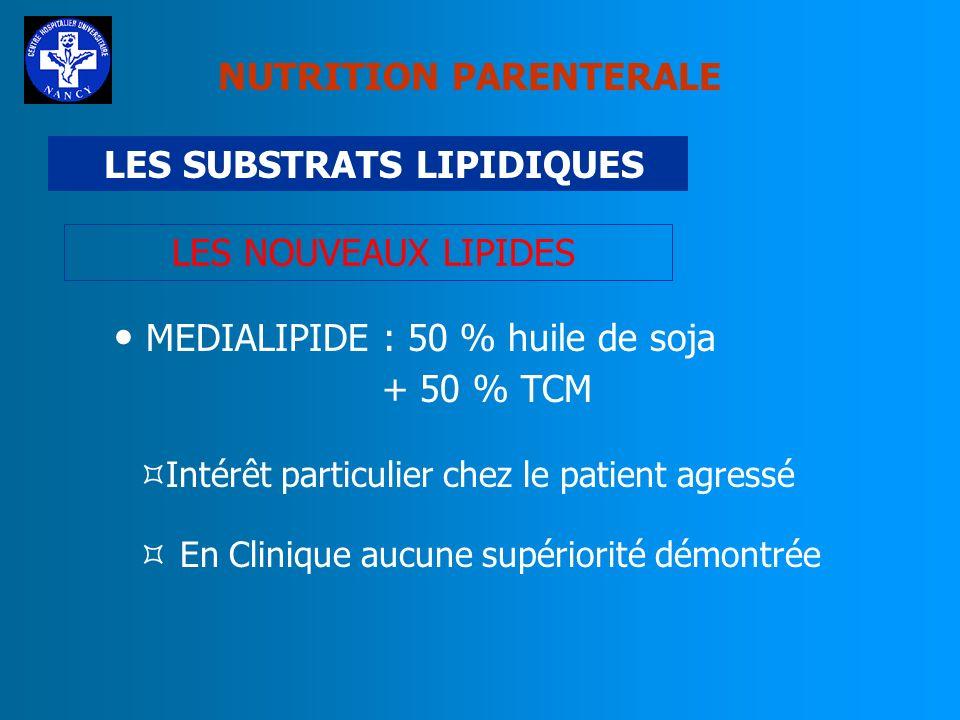 NUTRITION PARENTERALE LES SUBSTRATS LIPIDIQUES LES NOUVEAUX LIPIDES CLINOLEIC : 20 % huile de soja AGPI + AGMI : nouveau concept démulsion lipidique +