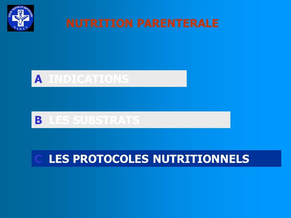 NUTRITION PARENTERALE LES SUBSTRATS OLIGOELEMENTS DECAN (Aguetant) TRACITRANS (Fresenius) TRACUTIL (Braun)
