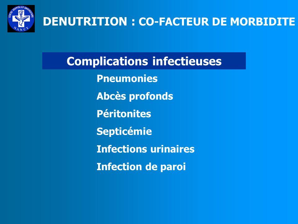 Complications infectieuses Pneumonies Abcès profonds Péritonites Septicémie Infections urinaires Infection de paroi