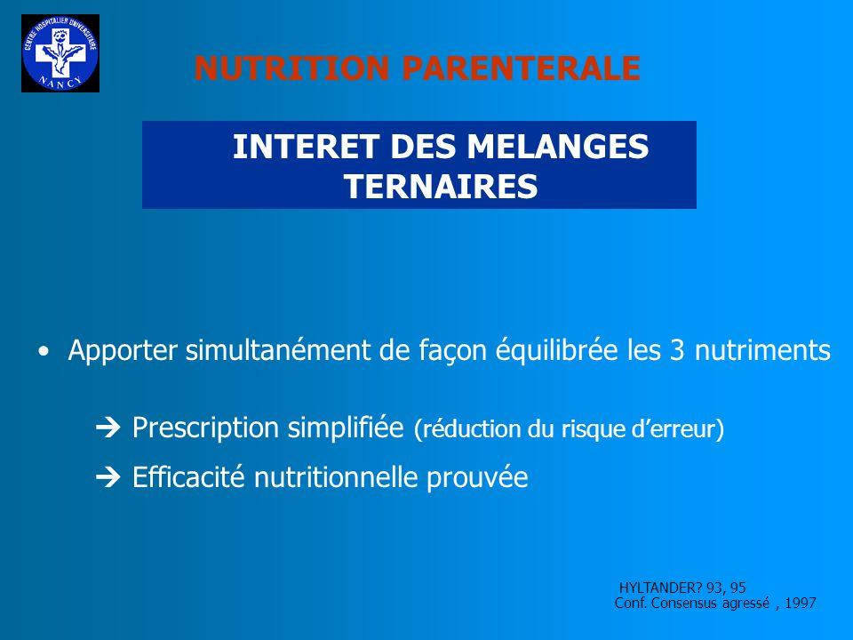 NUTRITION PARENTERALE MODALITES NUTRITION PARENTERALE TOTALE Se substitue complètement à lalimentation orale ASSISTANCE NUTRITIONNELLE Complément IV s