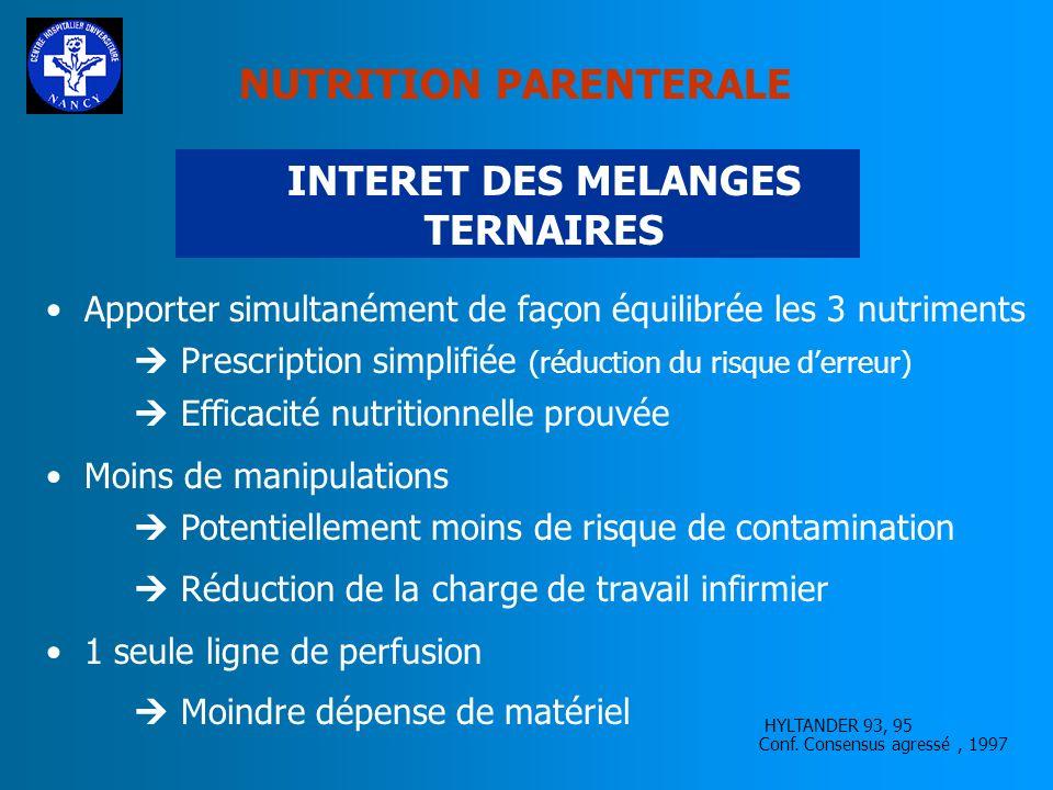NUTRITION PARENTERALE INTERET DES MELANGES TERNAIRES Apporter simultanément de façon équilibrée les 3 nutriments Efficacité nutritionnelle prouvée HYL