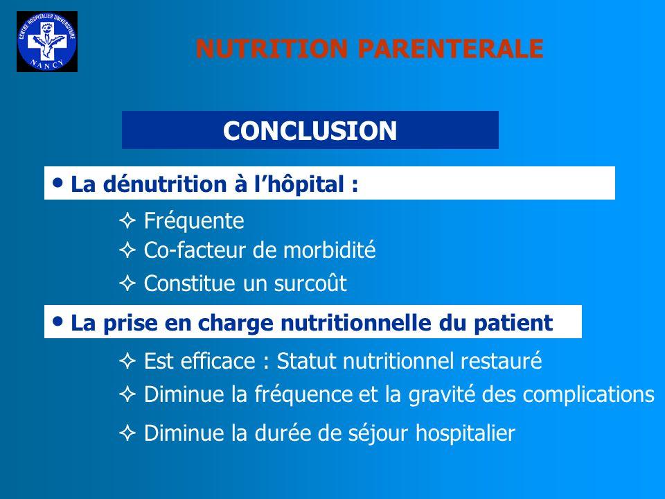 NUTRITION PARENTERALE EXEMPLES Les indications de la NPT en Chirurgie Chirurgie vasculaire et thoracique Chirurgie urologique Chirurgie digestive Les