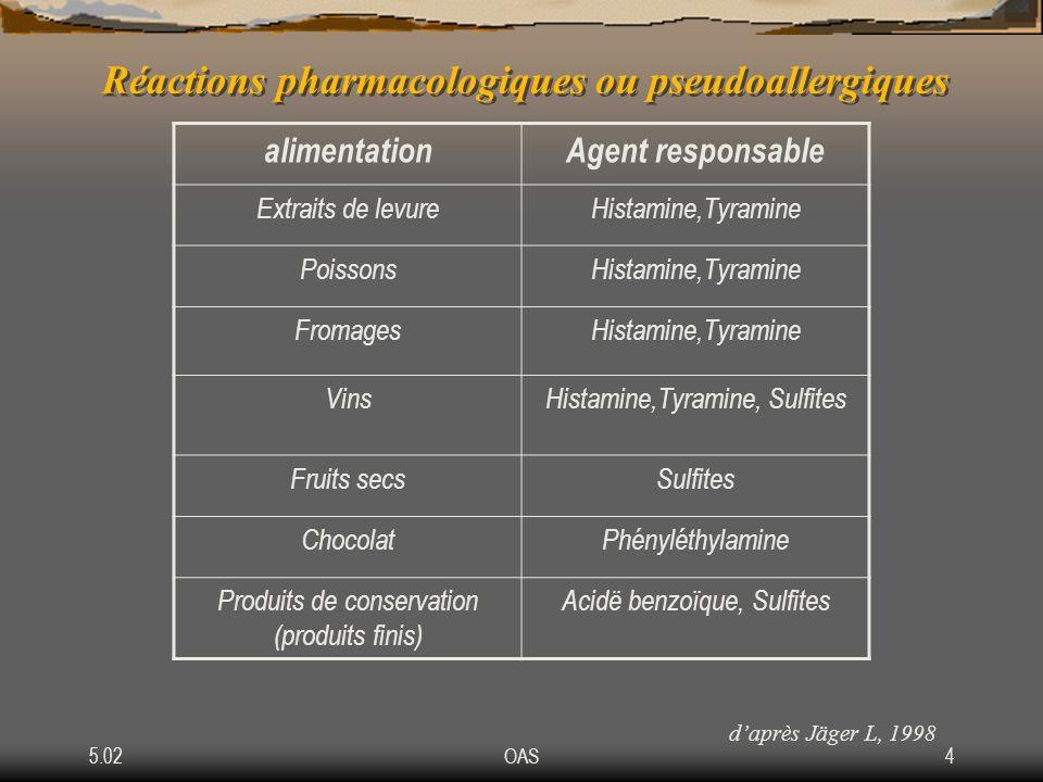 5.02OAS4 Réactions pharmacologiques ou pseudoallergiques alimentationAgent responsable Extraits de levureHistamine,Tyramine PoissonsHistamine,Tyramine