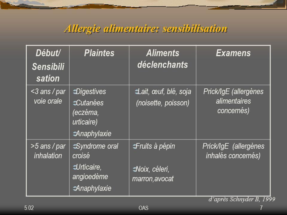 5.02OAS7 Allergie alimentaire: sensibilisation Début/ Sensibili sation PlaintesAliments déclenchants Examens <3 ans / par voie orale Digestives Cutané