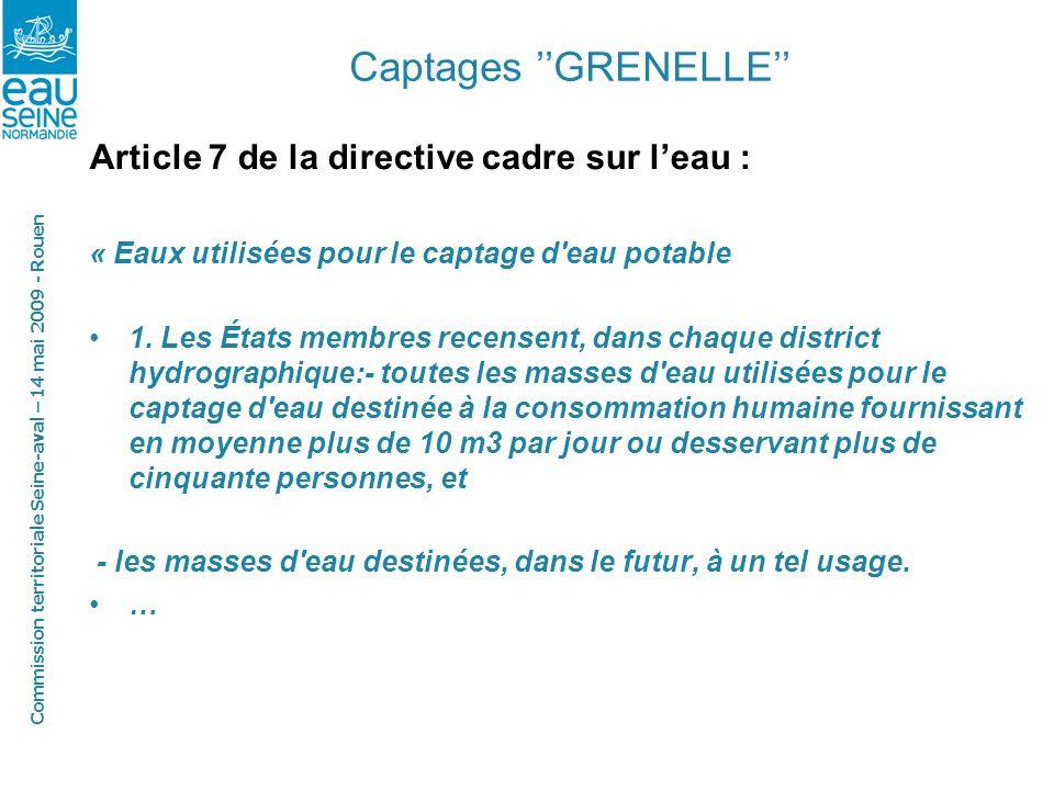 Commission territoriale Seine-aval – 14 mai 2009 - Rouen Captages GRENELLE Article 7 de la directive cadre sur leau : « Eaux utilisées pour le captage d eau potable 1.