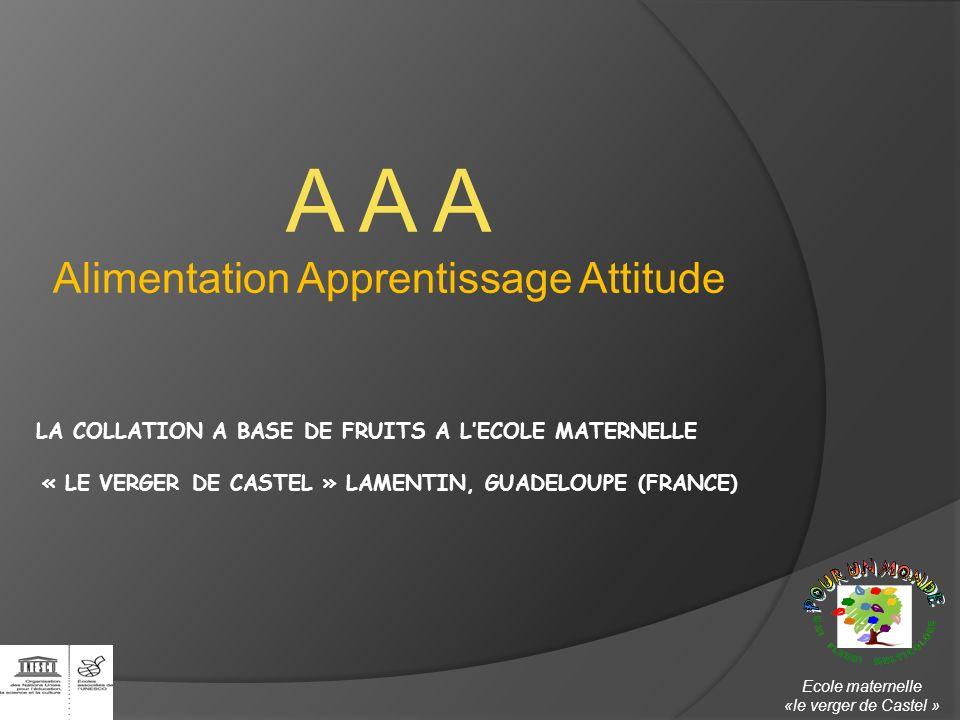 LA COLLATION A BASE DE FRUITS A LECOLE MATERNELLE « LE VERGER DE CASTEL » LAMENTIN, GUADELOUPE (FRANCE) A A A Alimentation Apprentissage Attitude Ecol