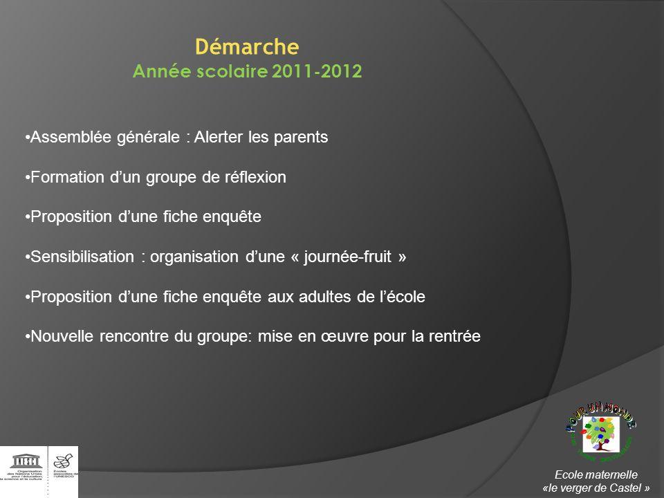 Assemblée générale : Alerter les parents Formation dun groupe de réflexion Proposition dune fiche enquête Sensibilisation : organisation dune « journé