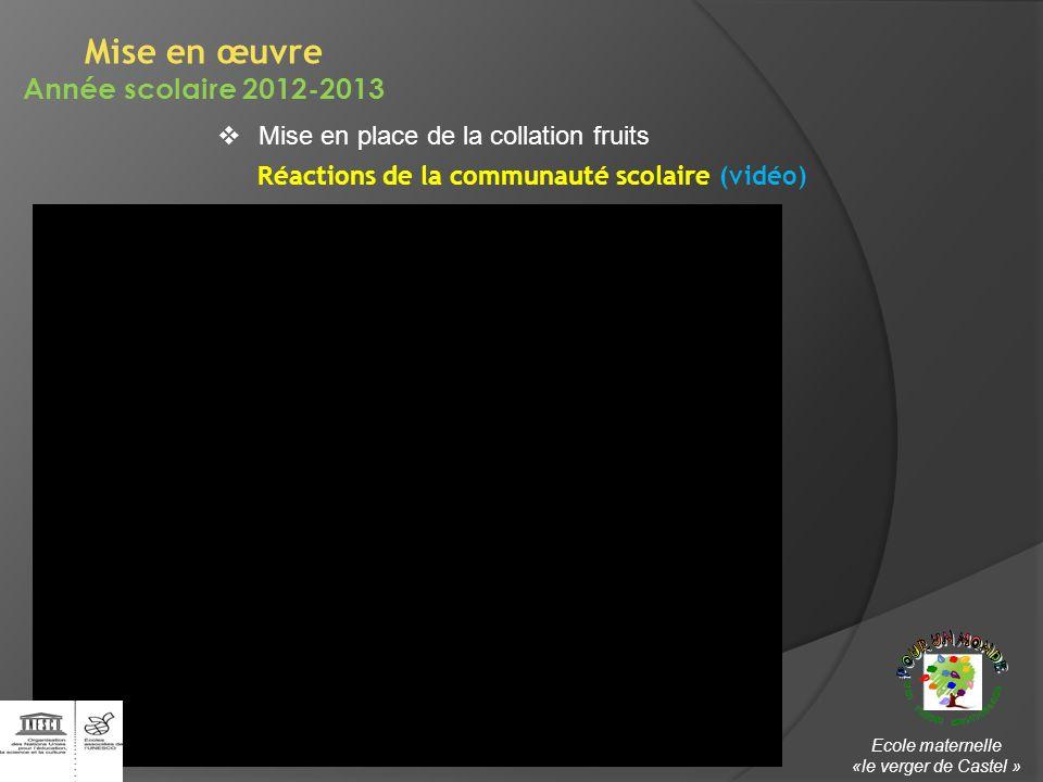 Mise en place de la collation fruits Mise en œuvre Année scolaire 2012-2013 Réactions de la communauté scolaire (vidéo) Ecole maternelle «le verger de Castel »
