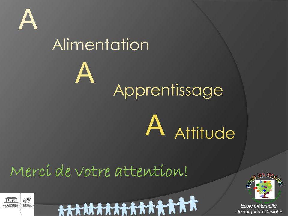 Merci de votre attention! A A A Alimentation Apprentissage Attitude Ecole maternelle «le verger de Castel »