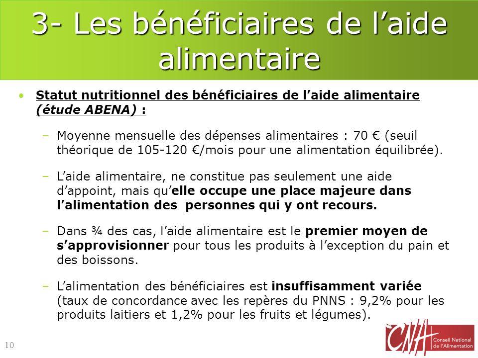 3- Les bénéficiaires de laide alimentaire Statut nutritionnel des bénéficiaires de laide alimentaire (étude ABENA) : –Moyenne mensuelle des dépenses a