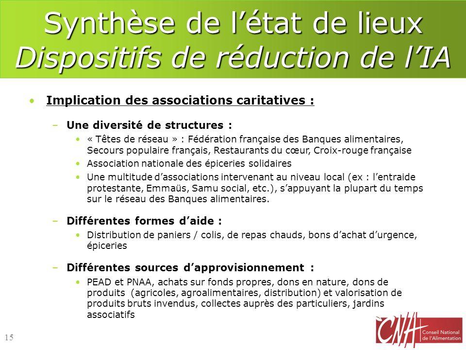 Implication des associations caritatives : –Une diversité de structures : « Têtes de réseau » : Fédération française des Banques alimentaires, Secours