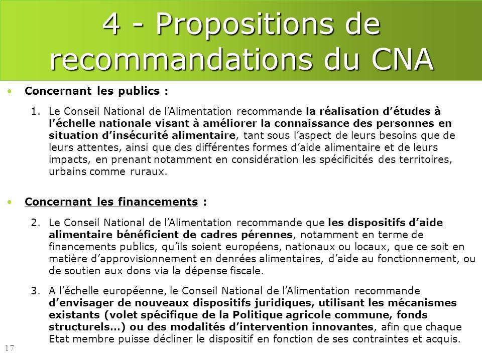 4 - Propositions de recommandations du CNA Concernant les publics : 1.Le Conseil National de lAlimentation recommande la réalisation détudes à léchell