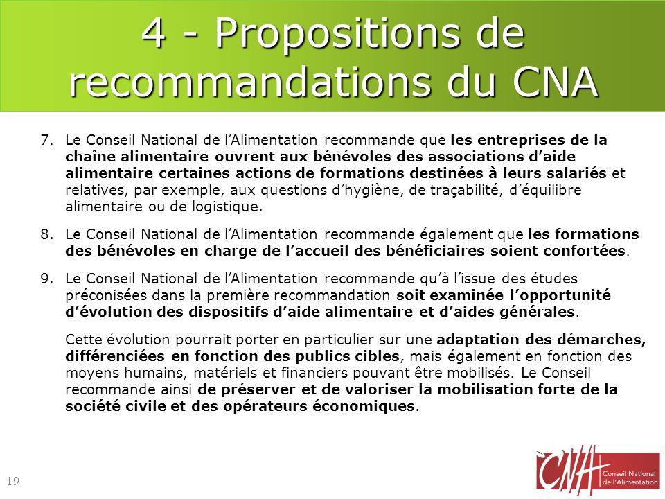 4 - Propositions de recommandations du CNA 7.Le Conseil National de lAlimentation recommande que les entreprises de la chaîne alimentaire ouvrent aux