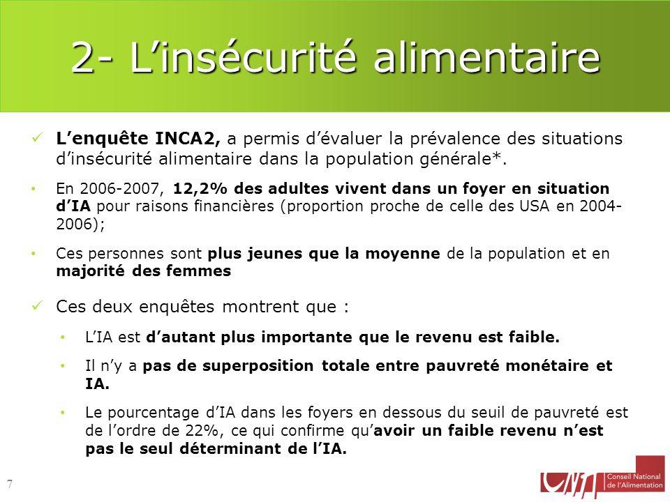 3- Les bénéficiaires de laide alimentaire Nombre de bénéficiaires de laide alimentaire : –En 2010, 3,5 millions de personnes (5,4% de la population française) bénéficiaient de laide apportée par les associations caritatives et issue des programmes européen (PEAD) et national (PNAA), soit une augmentation de 25% par rapport à 2008.