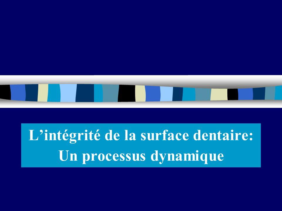 Lintégrité de la surface dentaire: Un processus dynamique