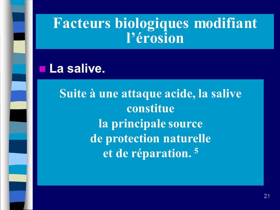 21 Facteurs biologiques modifiant lérosion La salive.