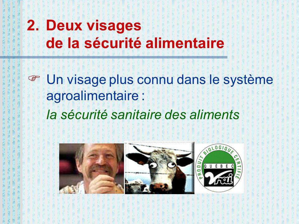 2.Deux visages de la sécurité alimentaire Un visage plus connu dans le système agroalimentaire : la sécurité sanitaire des aliments