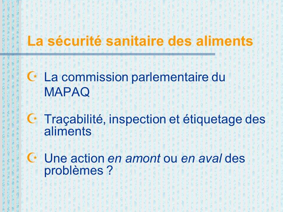 La sécurité sanitaire des aliments La commission parlementaire du MAPAQ Traçabilité, inspection et étiquetage des aliments Une action en amont ou en aval des problèmes ?