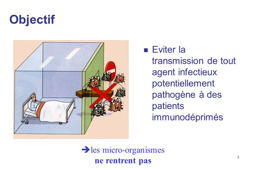 2 Objectif Eviter la transmission de tout agent infectieux potentiellement pathogène à des patients immunodéprimés les micro-organismes ne rentrent pas