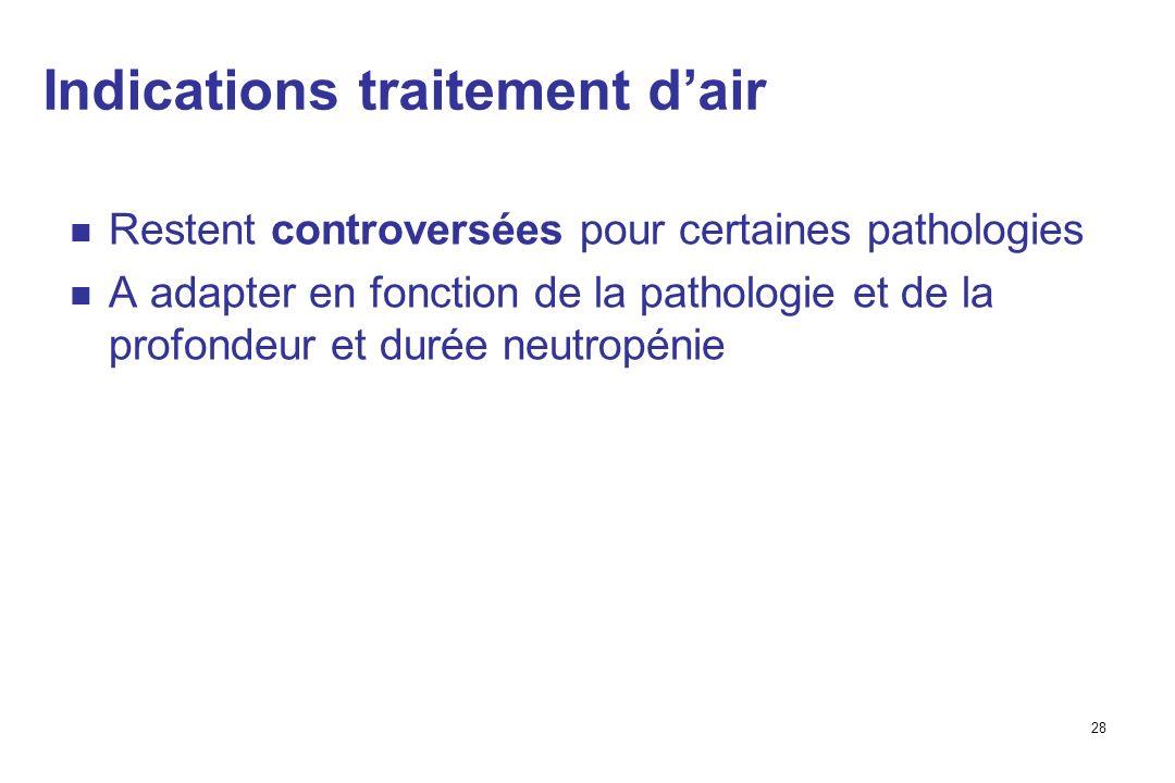 28 Indications traitement dair Restent controversées pour certaines pathologies A adapter en fonction de la pathologie et de la profondeur et durée neutropénie