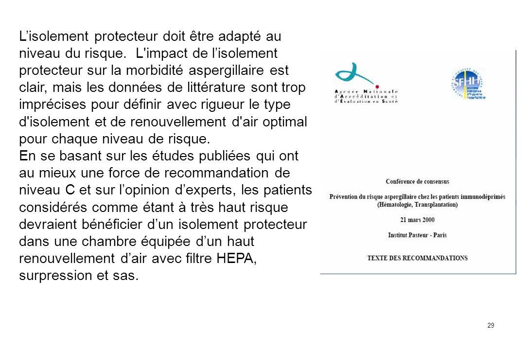 29 Lisolement protecteur doit être adapté au niveau du risque.