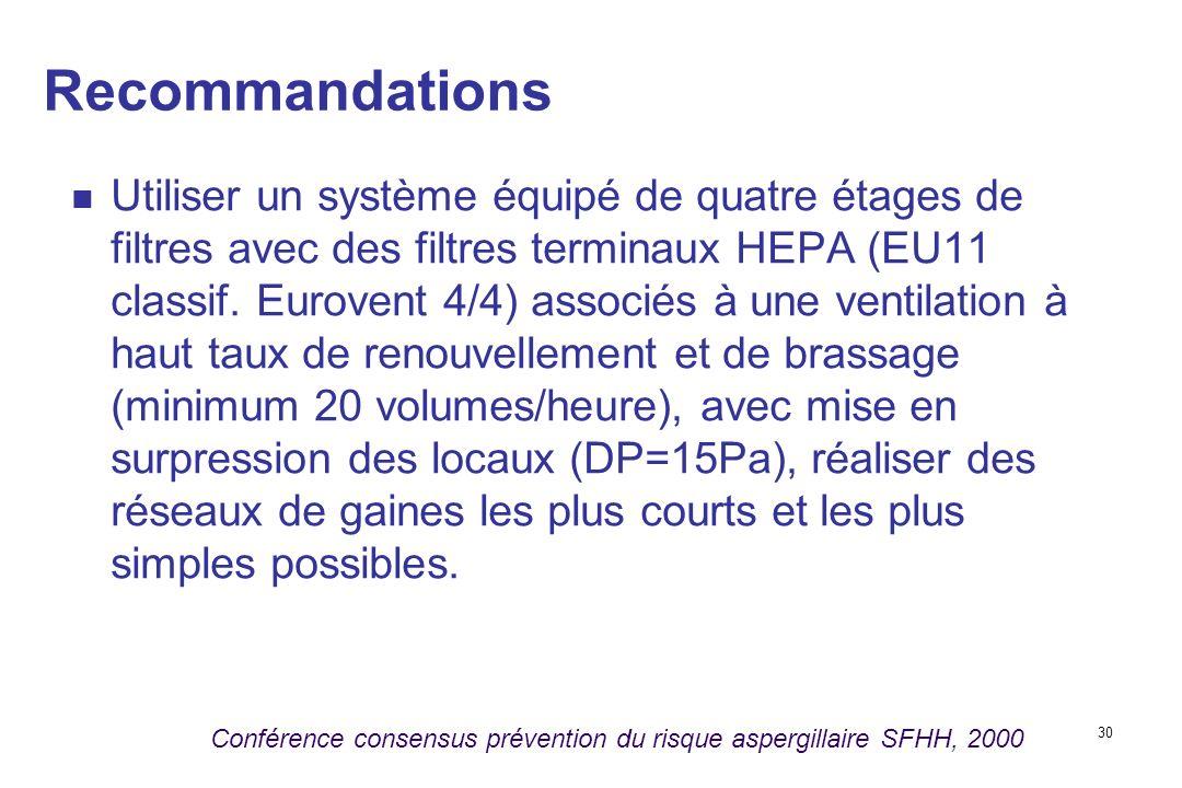 30 Recommandations Utiliser un système équipé de quatre étages de filtres avec des filtres terminaux HEPA (EU11 classif.