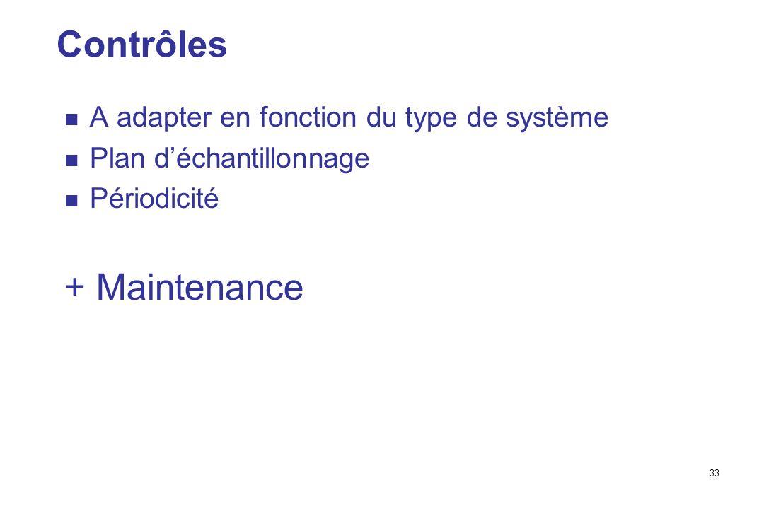33 Contrôles A adapter en fonction du type de système Plan déchantillonnage Périodicité + Maintenance