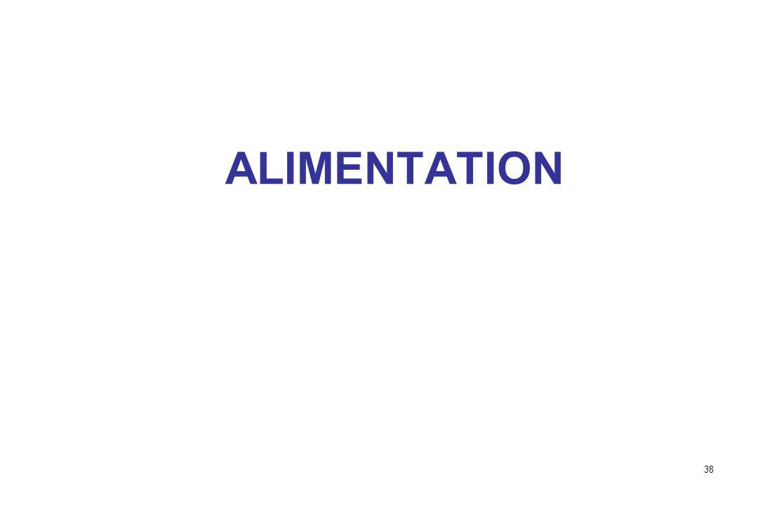 38 ALIMENTATION