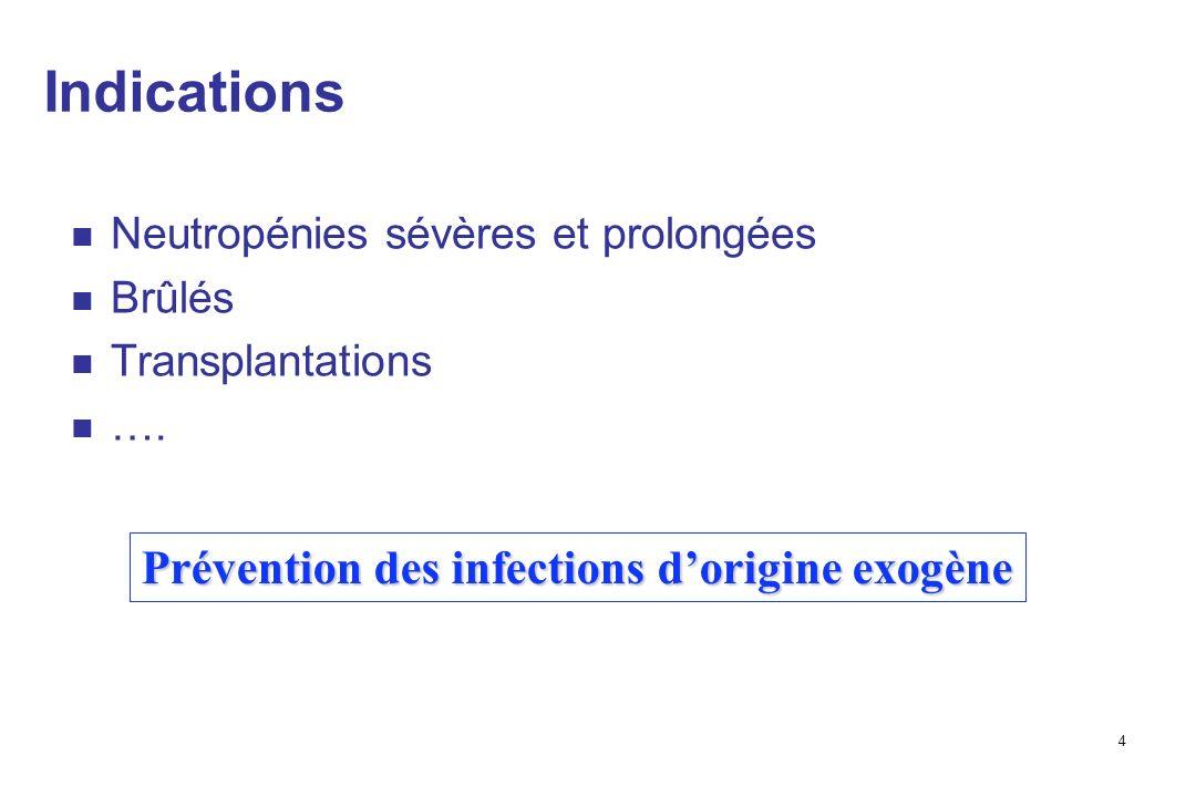 4 Indications Neutropénies sévères et prolongées Brûlés Transplantations ….