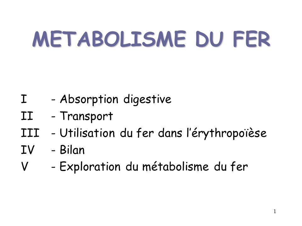 1 METABOLISME DU FER I - Absorption digestive II - Transport III - Utilisation du fer dans lérythropoïèse IV - Bilan V - Exploration du métabolisme du