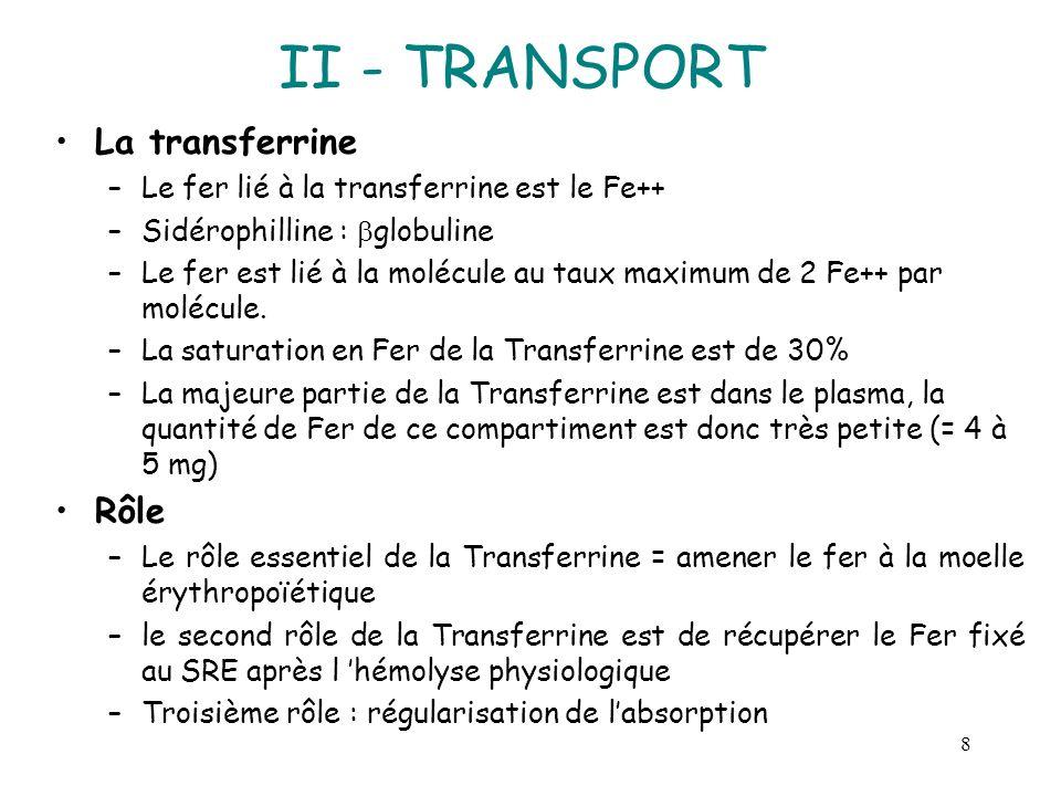 8 II - TRANSPORT La transferrine –Le fer lié à la transferrine est le Fe++ –Sidérophilline : globuline –Le fer est lié à la molécule au taux maximum d