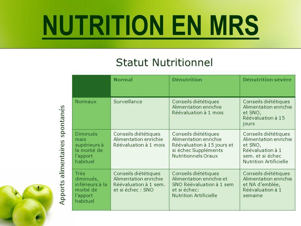 NormalDénutritionDénutrition sévère NormauxSurveillanceConseils diététiques Alimentation enrichie Réévaluation à 1 mois Conseils diététiques Alimentat