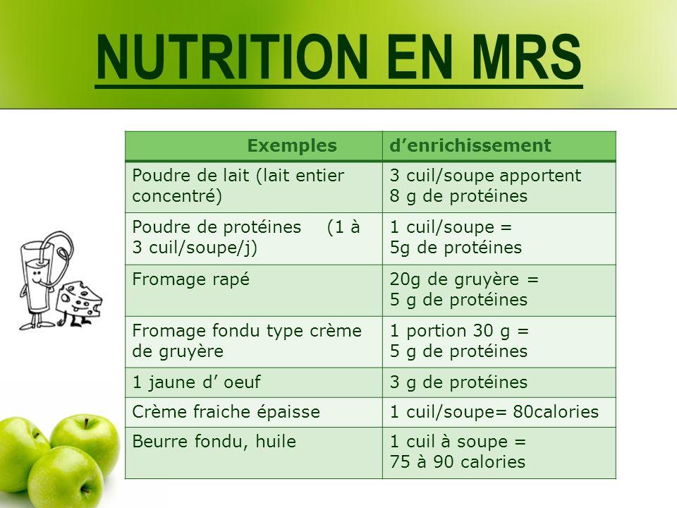 Exemplesdenrichissement Poudre de lait (lait entier concentré) 3 cuil/soupe apportent 8 g de protéines Poudre de protéines (1 à 3 cuil/soupe/j) 1 cuil
