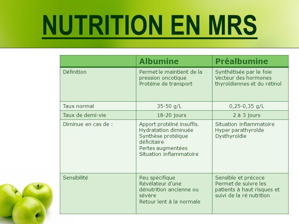 NUTRITION EN MRS Suppléments nutritionnels oraux Supplément de > 400 Kcal/j pendant plus de 35 j En privilégiant les Hypercaloriques (1,25 à 2 Kcal/ml) et les Hyperprotidiques (7 à 10 g protéines/100ml) : prix :en général entre 1,75 et 2,75 lunité (prix en pharmacie) mais en privilégiant une seule marque et en commandant en grande quantité pour une MRS, on obtient un prix « global » de 0,80 à lunité Il y a beaucoup de variétés : Normo protidiques, Normo caloriques, avec ou sans lactose, avec ou sans fibres, texture diverses (liquide, crème, compote) et goûts différents.