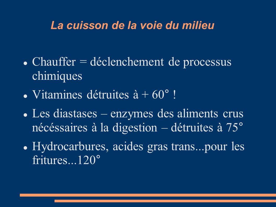 La cuisson de la voie du milieu Chauffer = déclenchement de processus chimiques Vitamines détruites à + 60° .