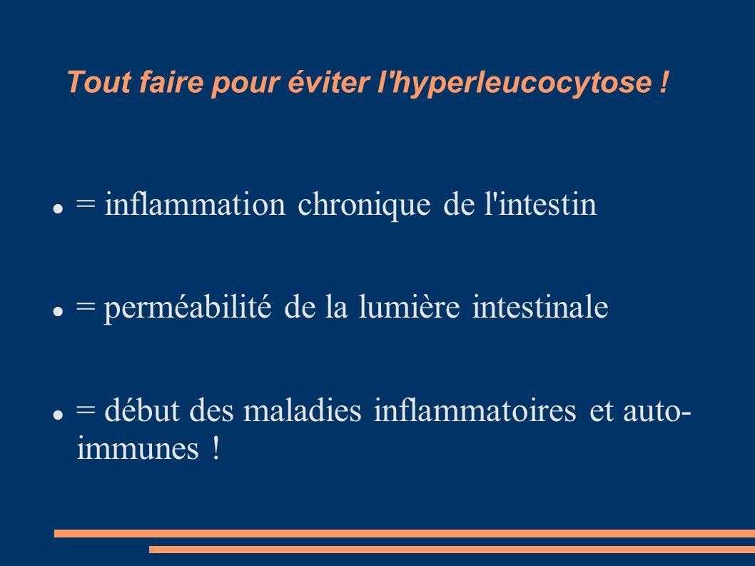 Tout faire pour éviter l'hyperleucocytose ! = inflammation chronique de l'intestin = perméabilité de la lumière intestinale = début des maladies infla
