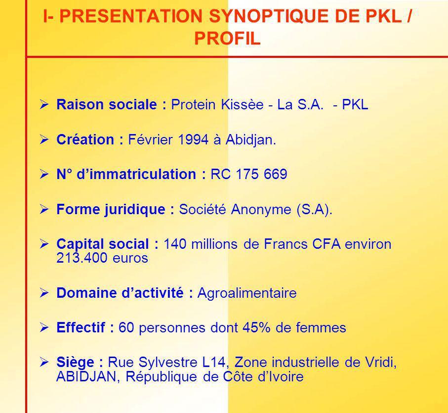 I- PRESENTATION SYNOPTIQUE DE PKL / PROFIL Raison sociale : Protein Kissèe - La S.A. - PKL Création : Février 1994 à Abidjan. N° dimmatriculation : RC