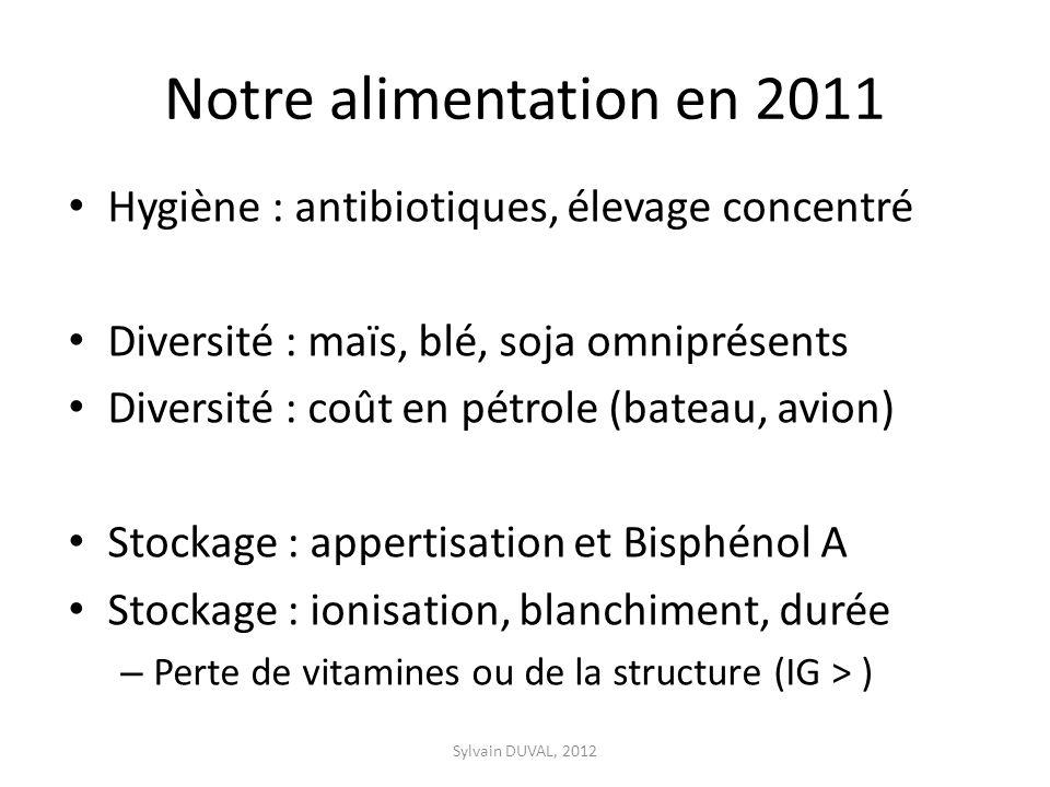 Notre alimentation en 2011 Hygiène : antibiotiques, élevage concentré Diversité : maïs, blé, soja omniprésents Diversité : coût en pétrole (bateau, av